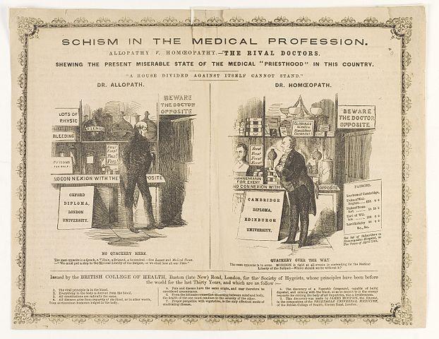 History of Alternative Medicine in America